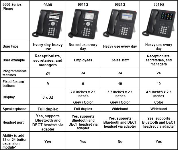 How Do I Forward Calls to My Cell Phone? - Telzio Blog